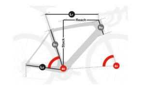 BH Race Core Carbon 1.8 géométrie